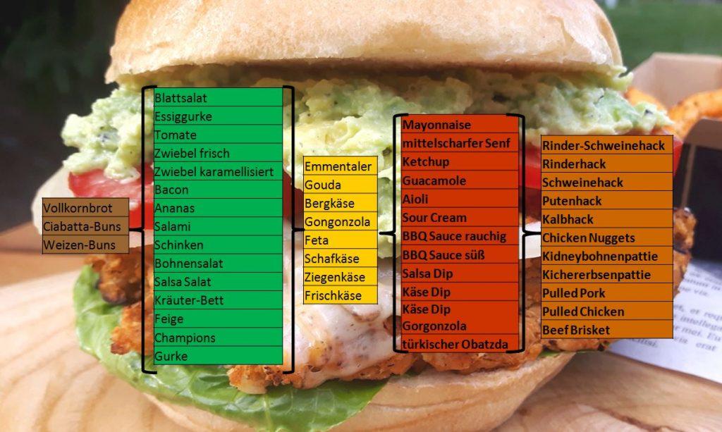 Burgerkreationen
